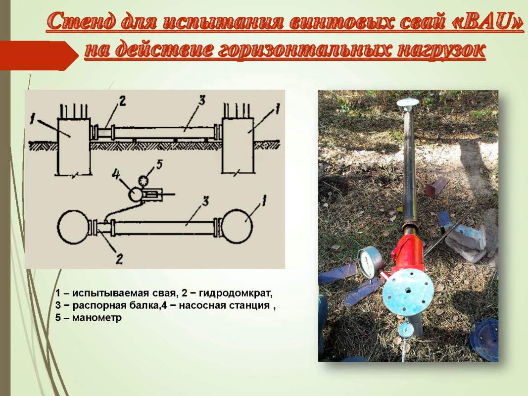 19.Noskov_Screw_piles.jpg (122 KB)